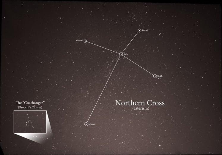 Northern cross:  Image: Blog post