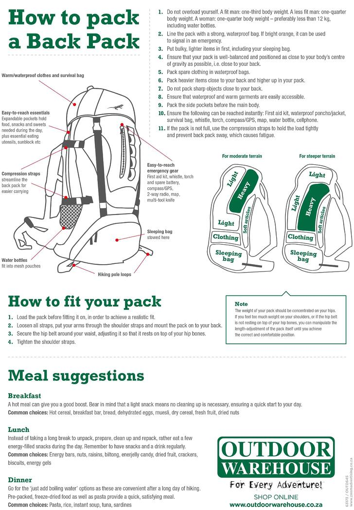 pack your backpack right